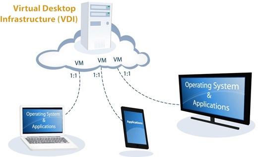 Корпоративная почта выделенный сервер виртуальный сервер vps daas виртуальный рабочий отобрав для этого нужный хостинг и заняться раскруткой готового проекта
